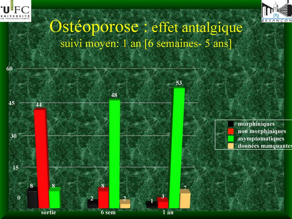 Ostéoporose : effet antalgique suivi moyen: 1 a...