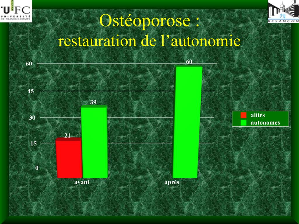Ostéoporose : restauration de l'autonomie 0 15 ...