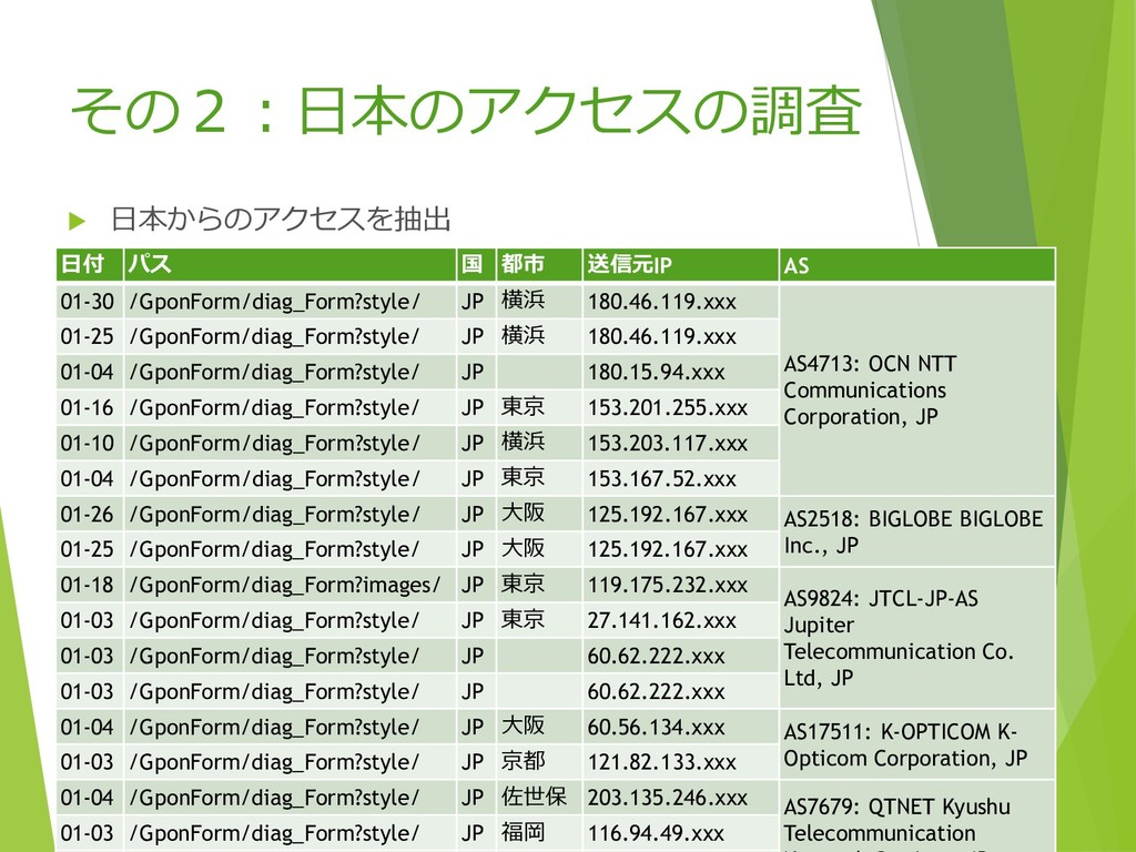 その2:日本のアクセスの調査  日本からのアクセスを抽出 日付 パス 国 都市 送信元IP ...