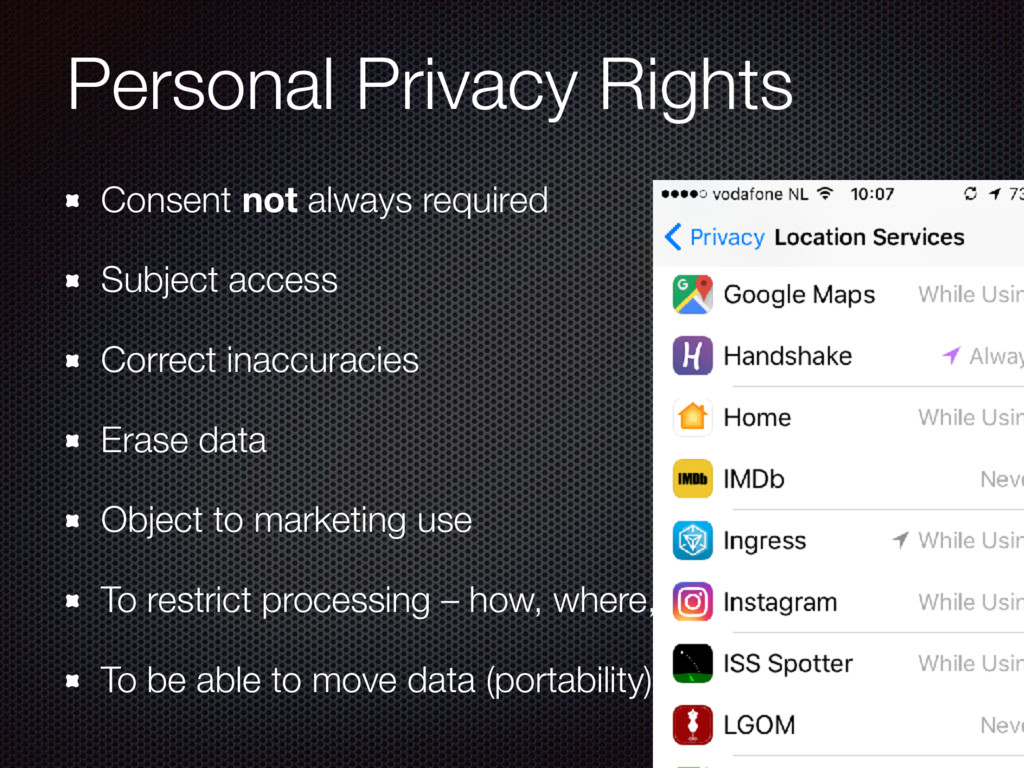 Personal Privacy Rights Consent not always requ...
