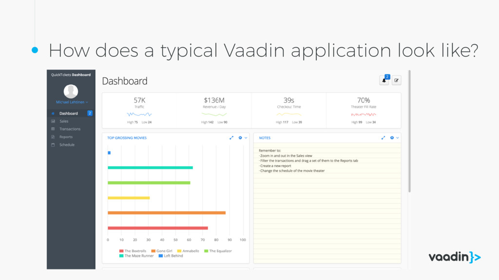 How does a typical Vaadin application look like?