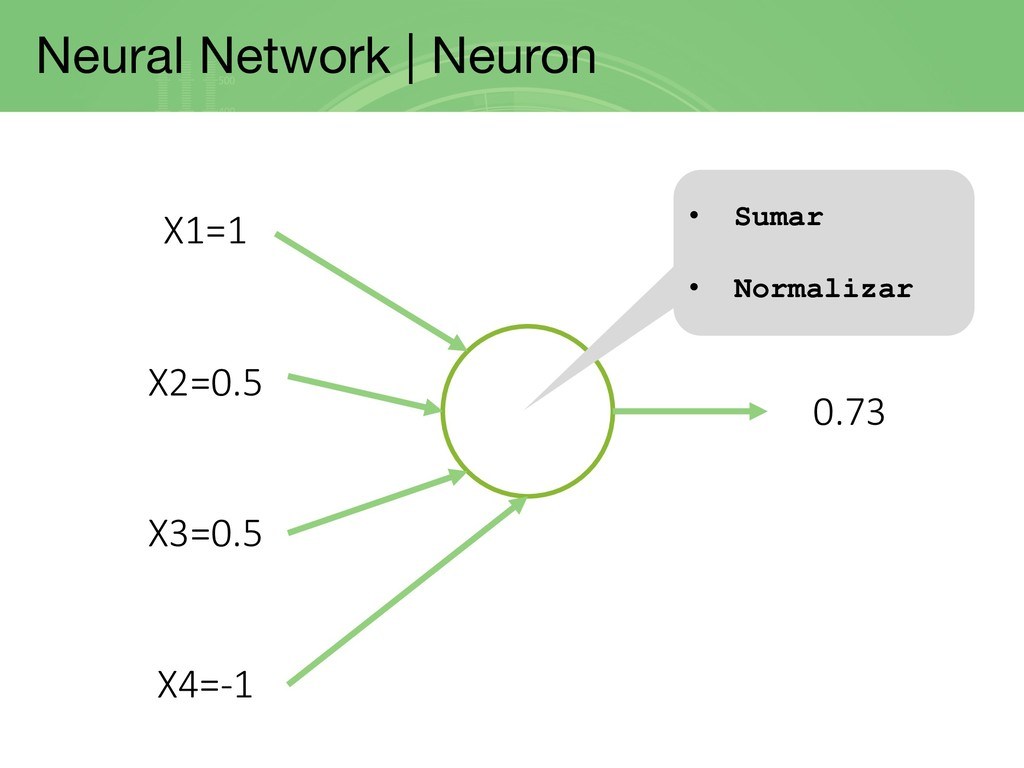 Neural Network | Neuron X1=1 X2=0.5 X3=0.5 X4=-...