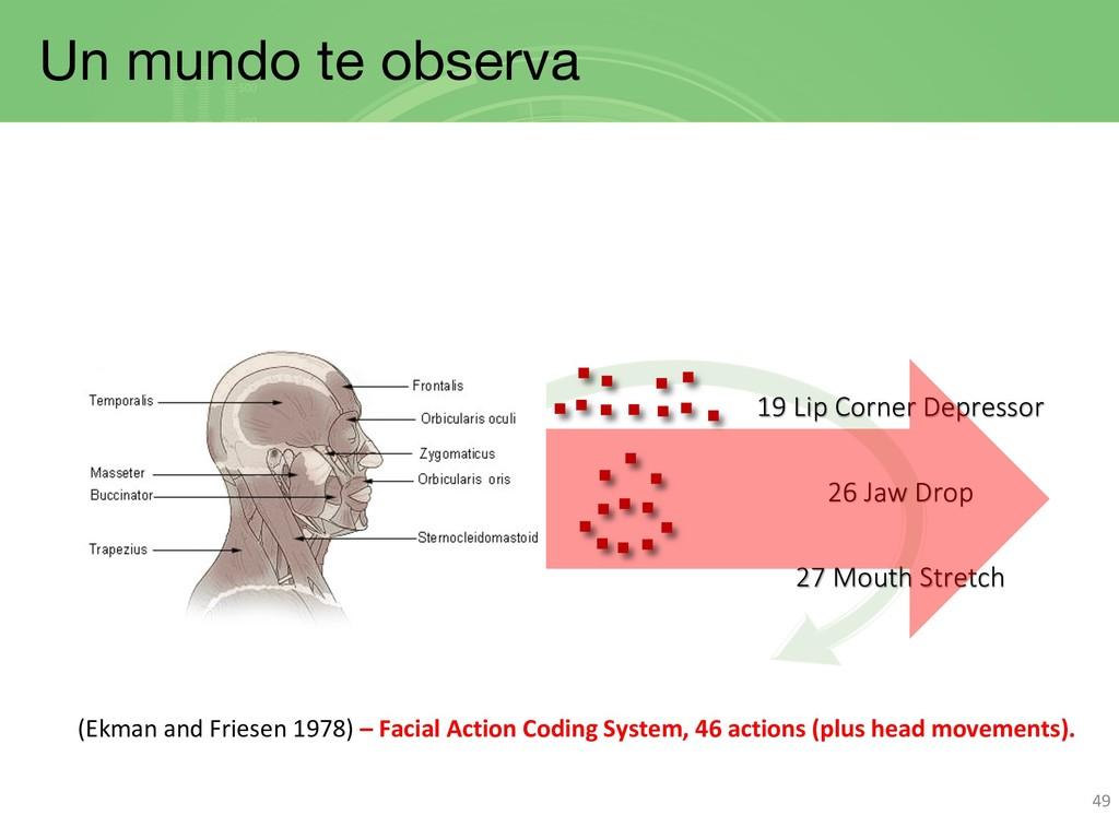 Un mundo te observa 49 (Ekman and Friesen 1978)...
