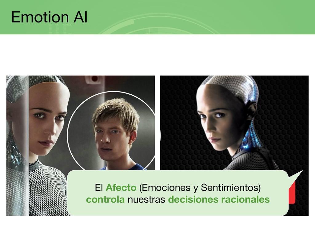 Emotion AI El Afecto (Emociones y Sentimientos)...