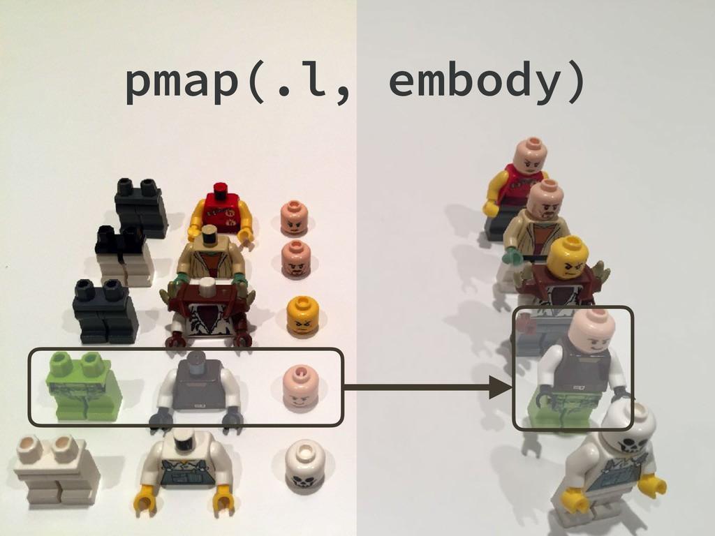 pmap(.l, embody)