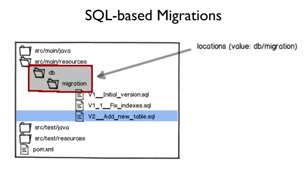 SQL-based Migrations