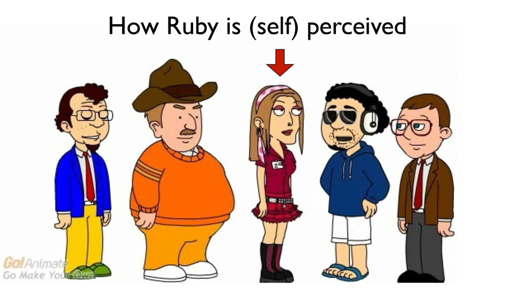 How Ruby is (self) perceived