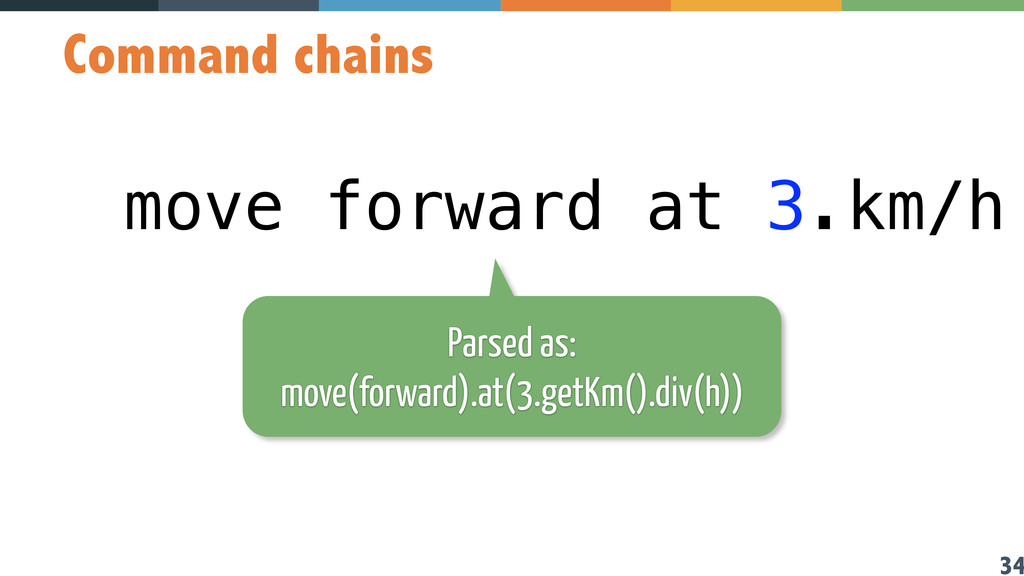 34 Command chains move forward at 3.km/h Parsed...