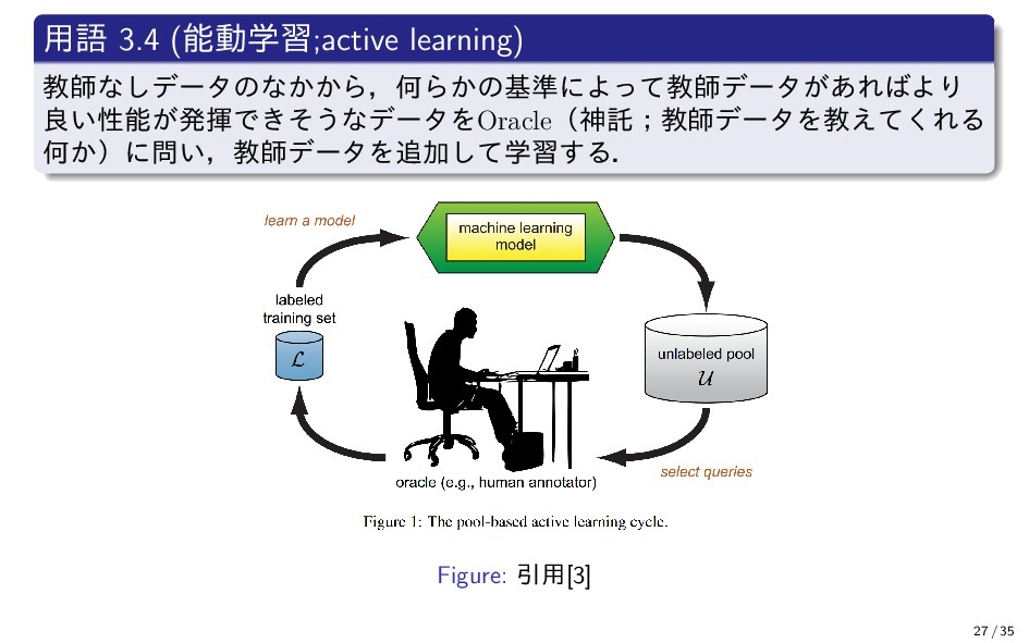 用語 3.4 (能動学習;active learning) 教師なしデータのなかから,何らかの...