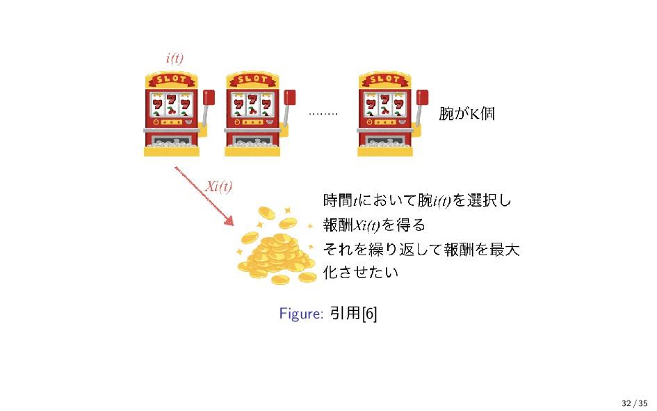 Figure: 引用[6] 32 / 35