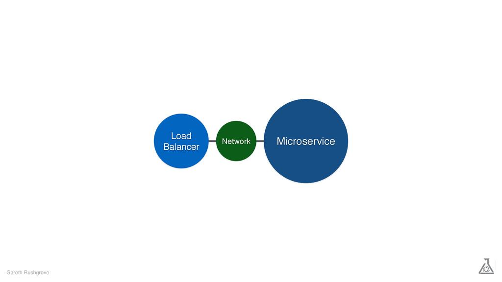Gareth Rushgrove Microservice Load Balancer Net...