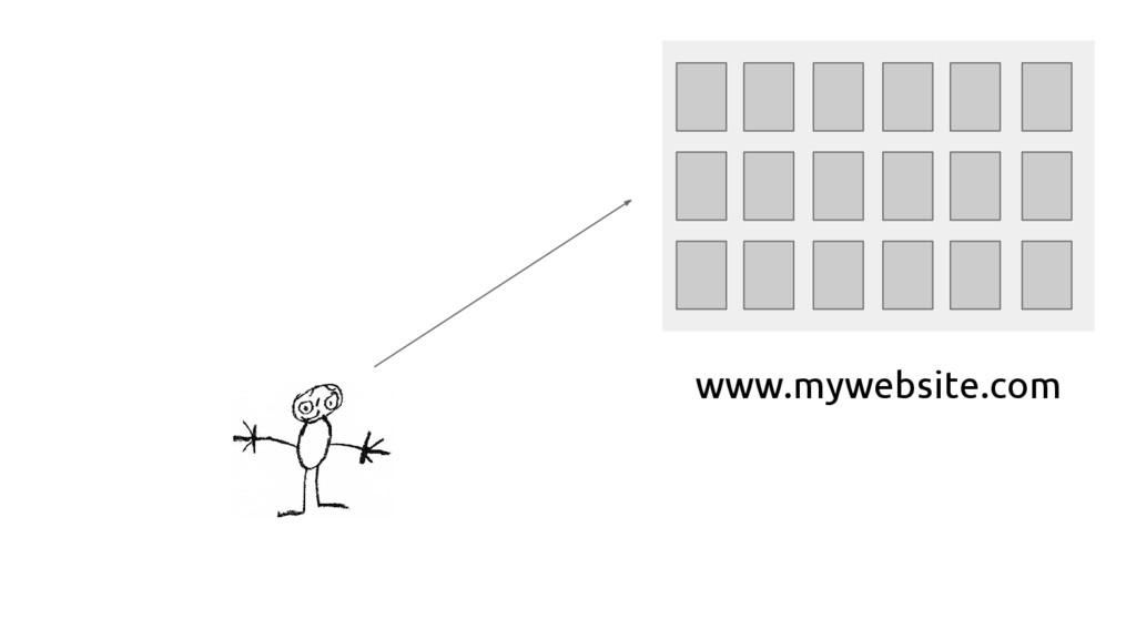 www.mywebsite.com