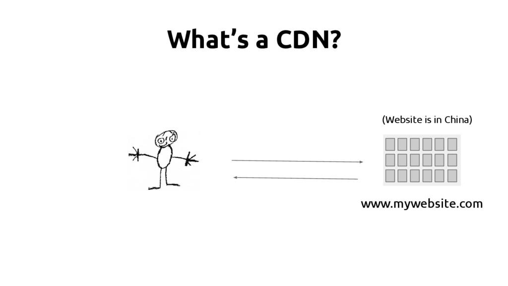 What's a CDN? www.mywebsite.com (Website is in ...