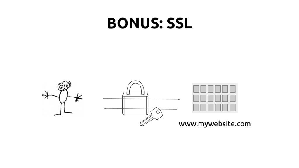 BONUS: SSL www.mywebsite.com