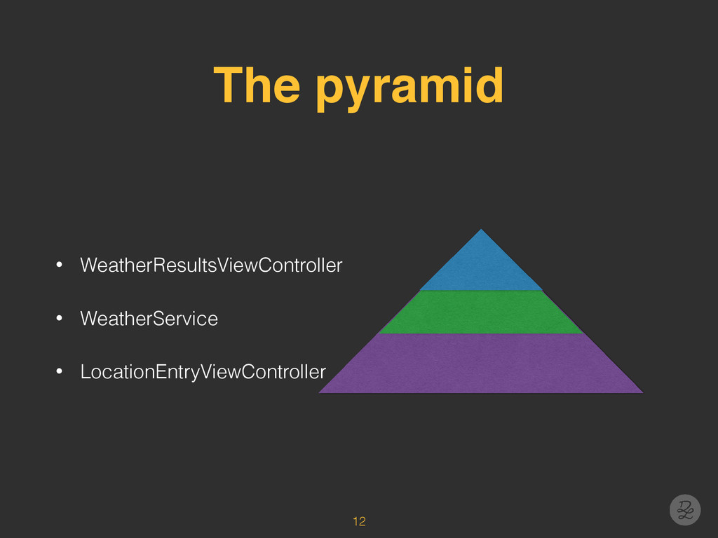 The pyramid • WeatherResultsViewController • We...