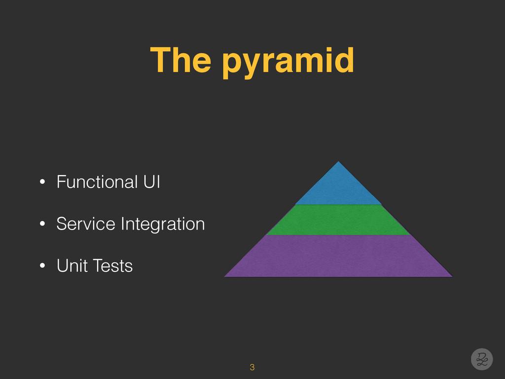 The pyramid • Functional UI • Service Integrati...