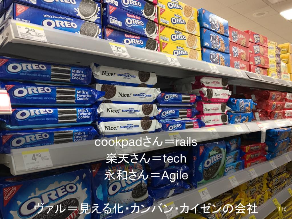 cookpadさん=rails 楽天さん=tech 永和さん=Agile ヴァル=見える化・カ...