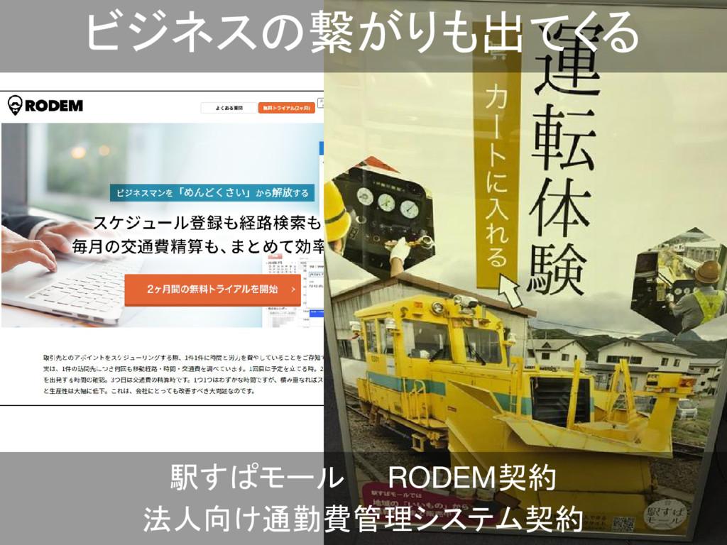 117 ビジネスの繋がりも出てくる 駅すぱモール RODEM契約 法人向け通勤費管理システム契約