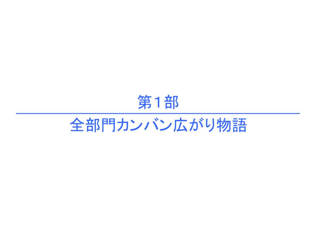 第1部 16 全部門カンバン広がり物語