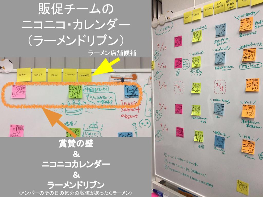 28 賞賛の壁 & ニコニコカレンダー & ラーメンドリブン (メンバーのその日の気分の数値が...