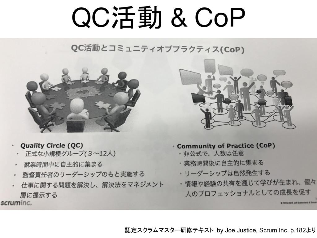 50 QC活動 & CoP 認定スクラムマスター研修テキスト by Joe Justice, ...