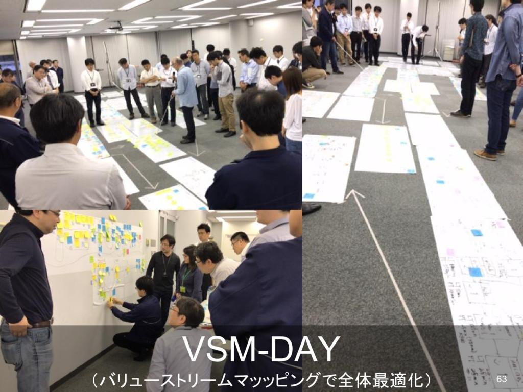 VSM-DAY (バリューストリームマッッピングで全体最適化) 63