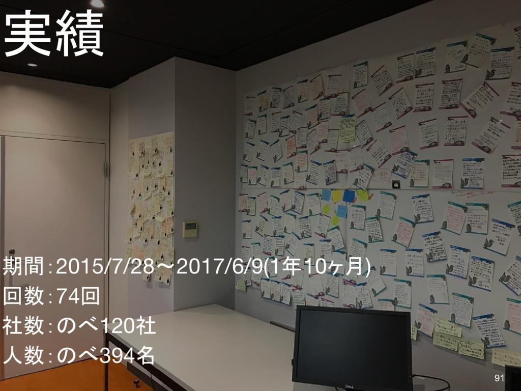 実績 期間:2015/7/28〜2017/6/9(1年10ヶ月) 回数:74回 社数:のべ12...