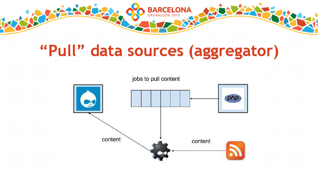 """Pull"" data sources (aggregator)"