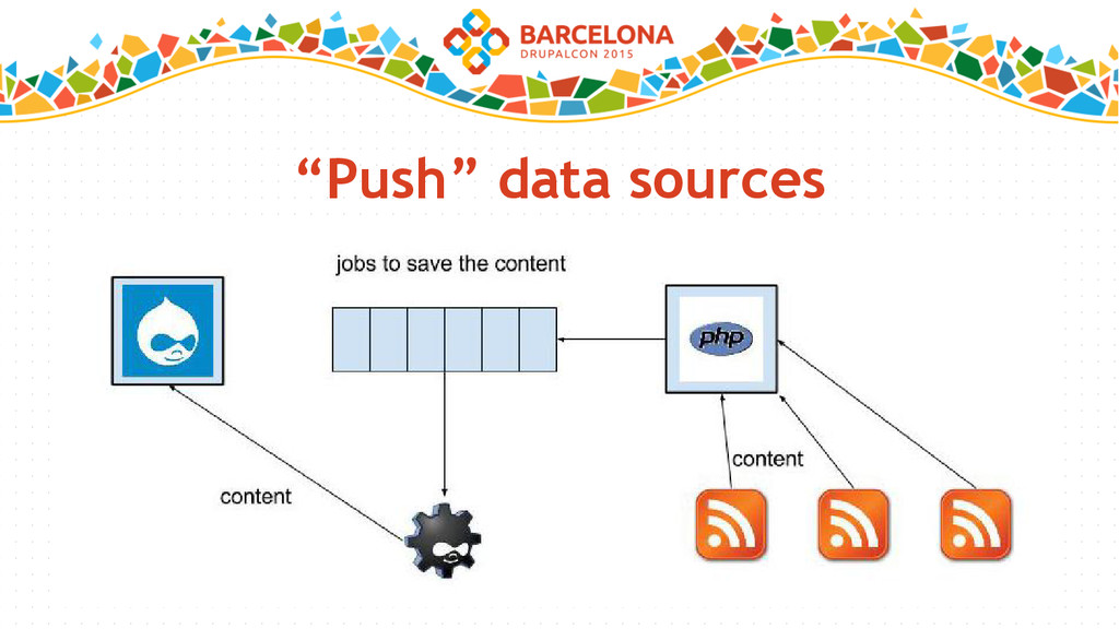 """Push"" data sources"