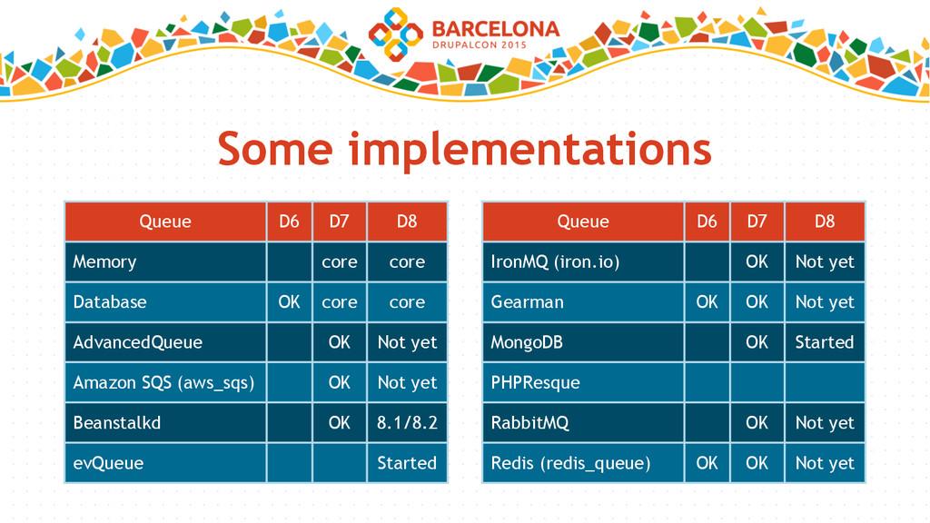 Some implementations Queue D6 D7 D8 Memory core...