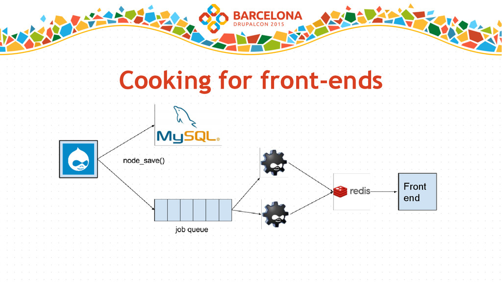 Cooking for front-ends Front end