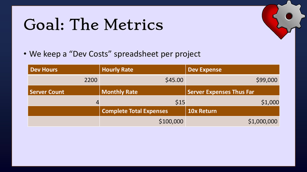 "Goal: The Metrics • We keep a ""Dev Costs"" sprea..."