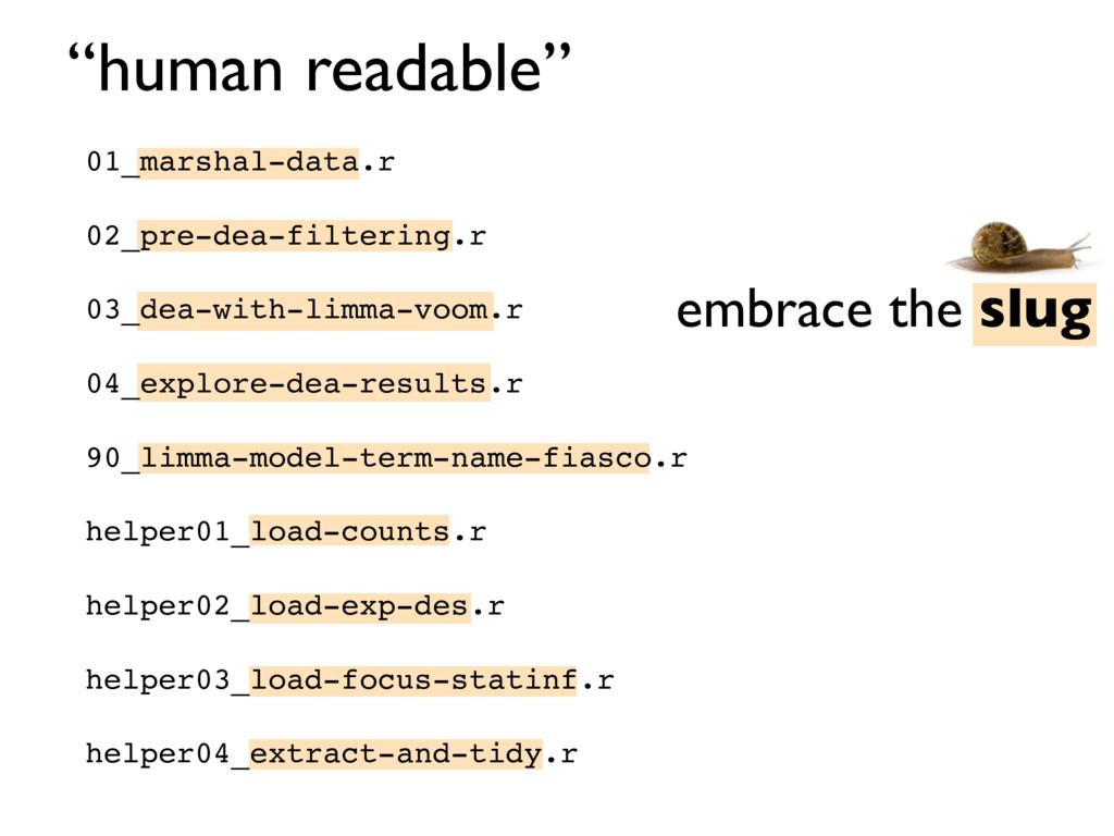 """human readable"" embrace the slug 01_marshal-da..."