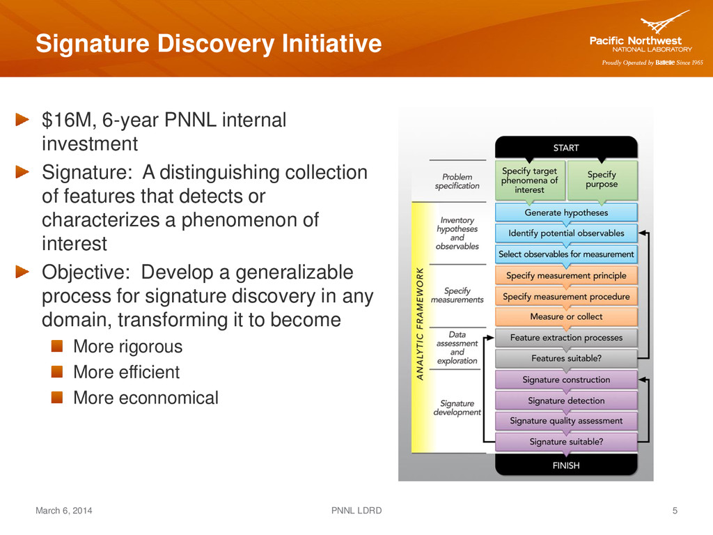 Signature Discovery Initiative $16M, 6-year PNN...