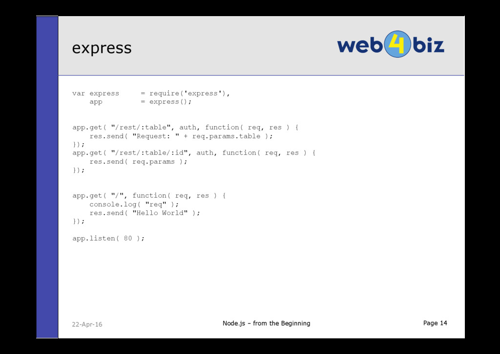 Page 14 var express = require('express'), app =...