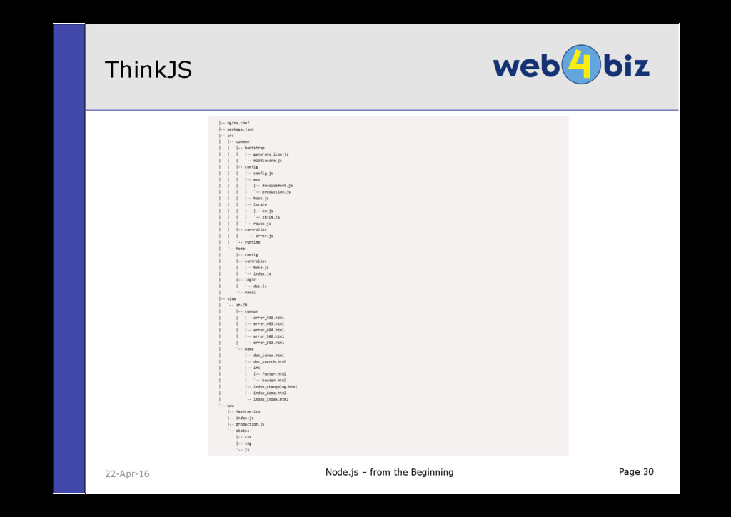 Page 30 ThinkJS Node.js – from the Beginning 22...
