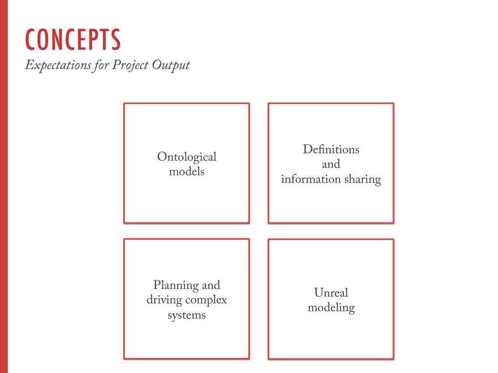 CONCEPTS Expectations for Project Output Ontolo...