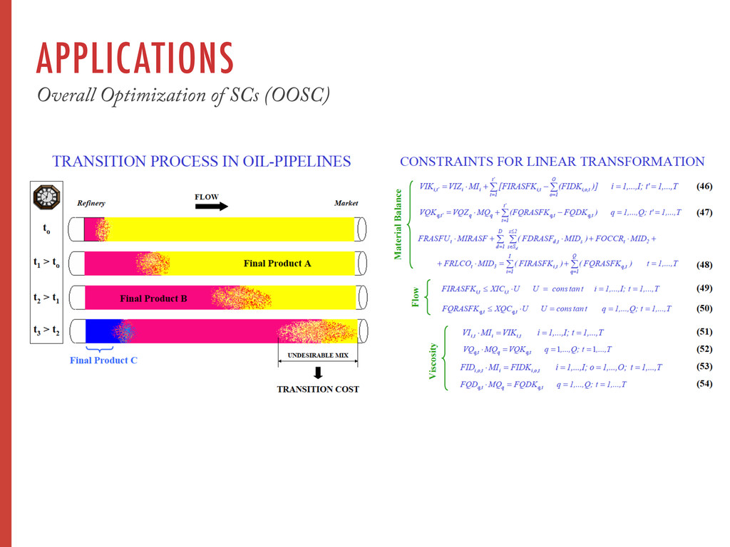 APPLICATIONS Overall Optimization of SCs (OOSC)