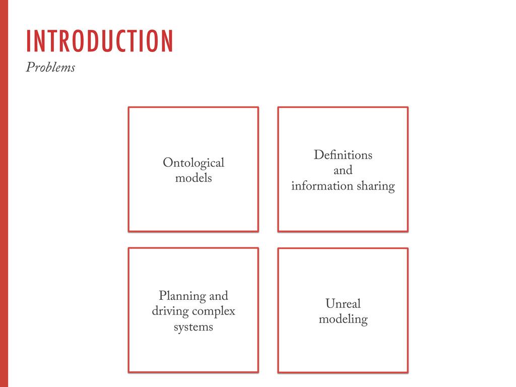 INTRODUCTION Problems Ontological models Defini...