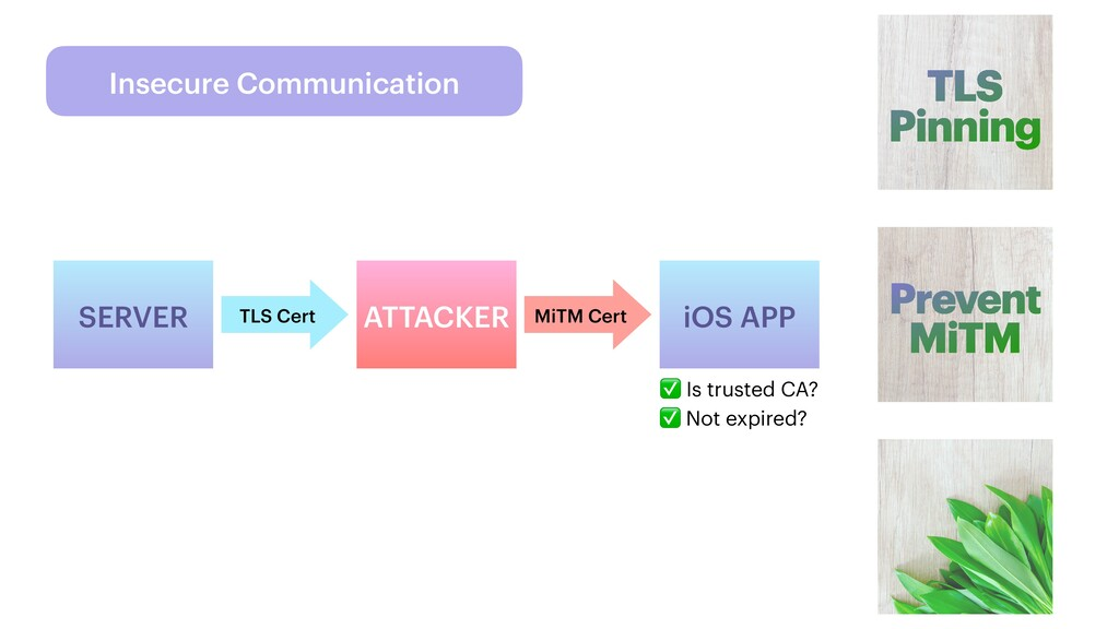 Insecure Communication SERVER iOS APP ATTACKER ...