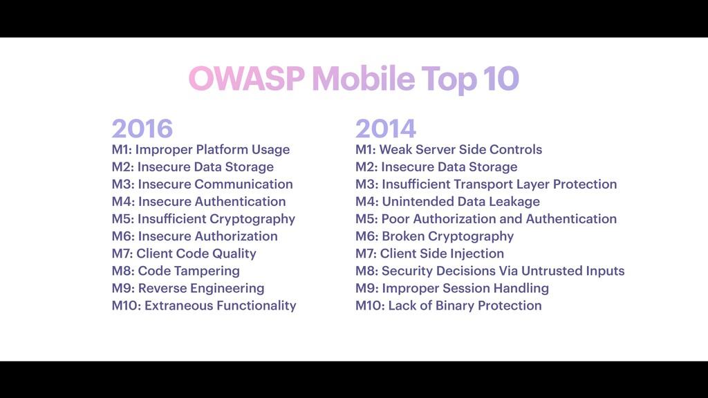 2016 M1: Improper Platform Usage M2: Insecure D...