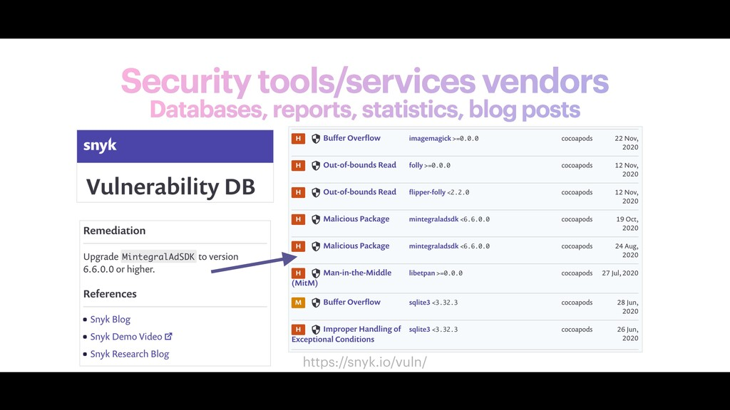 Security tools/services vendors Databases, repo...