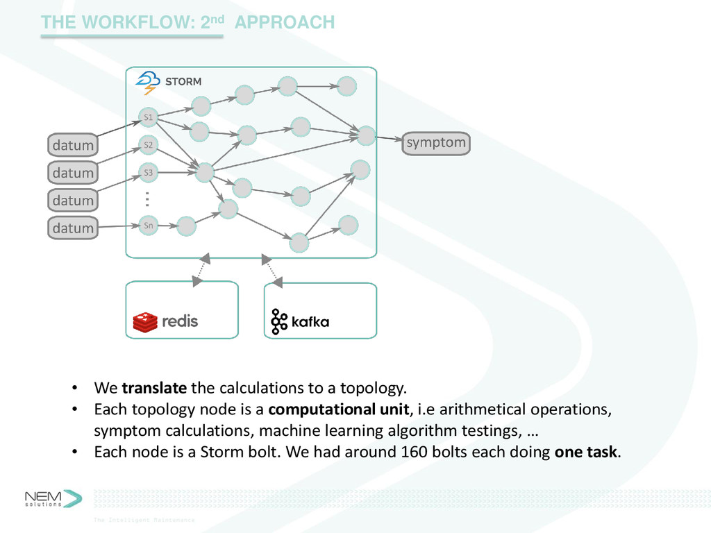 THE WORKFLOW: 2nd APPROACH • We translate the c...