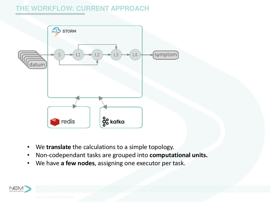 THE WORKFLOW: CURRENT APPROACH • We translate t...