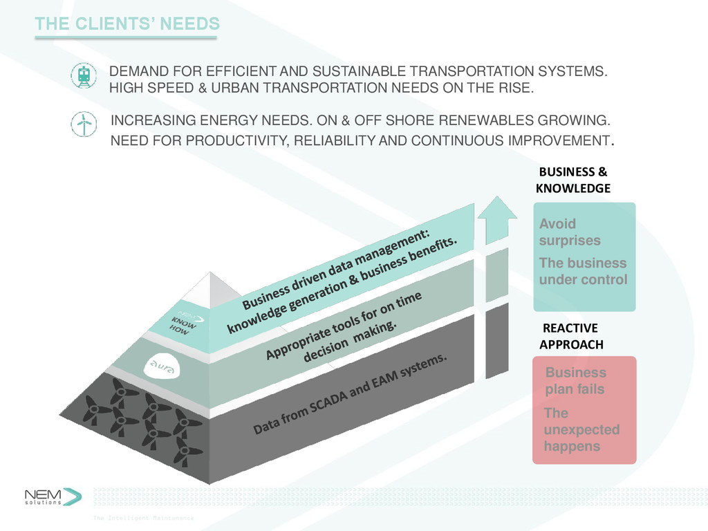 DEMAND FOR EFFICIENT AND SUSTAINABLE TRANSPORTA...