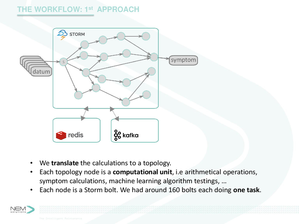 THE WORKFLOW: 1st APPROACH • We translate the c...