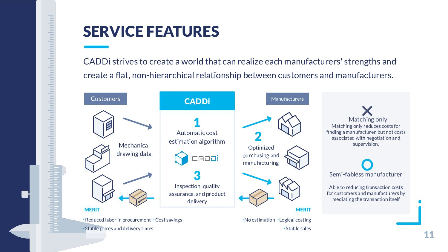 11 SERVICE FEATURES CADDi strives to create a w...
