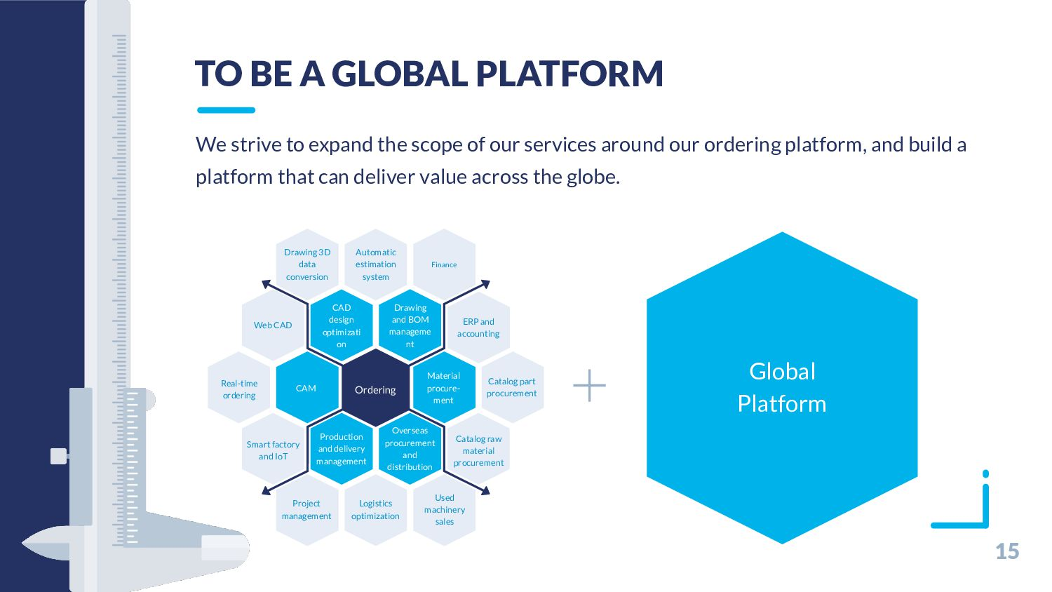 15 TO BE A GLOBAL PLATFORM We strive to expand ...