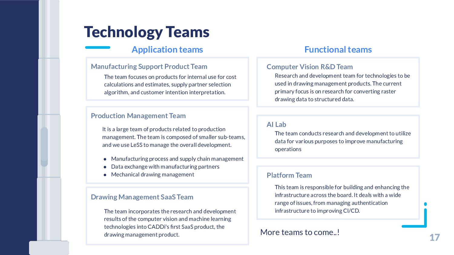 17 Software Development Teams Manufacturing cos...