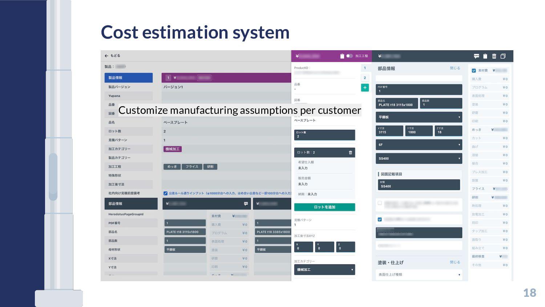 18 Cost estimation system Customize manufacturi...